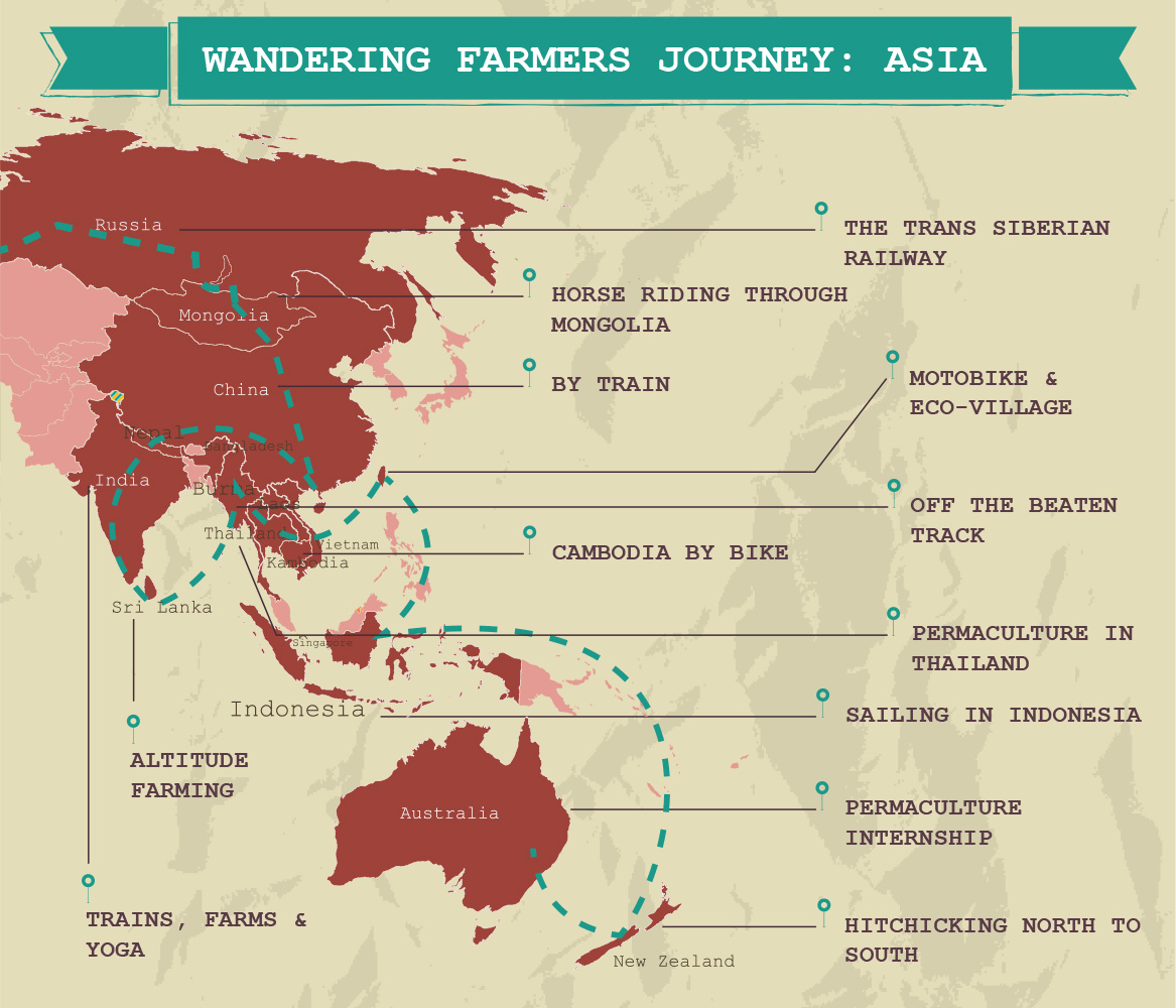 wandering-farmers-journey-asia